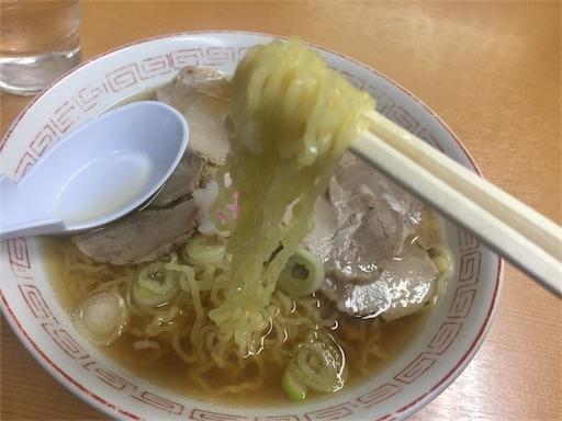 f:id:uenotakumi:20171202003439j:image