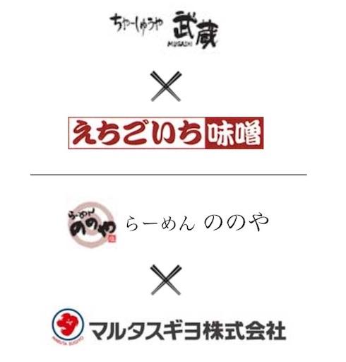 f:id:uenotakumi:20171210160100j:image