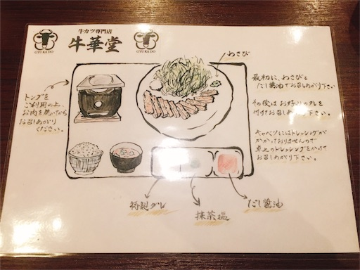 f:id:uenotakumi:20171213004449j:image