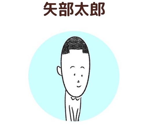 f:id:uenotakumi:20171217224809j:image