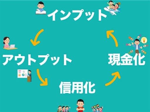 f:id:uenotakumi:20180127215735j:image
