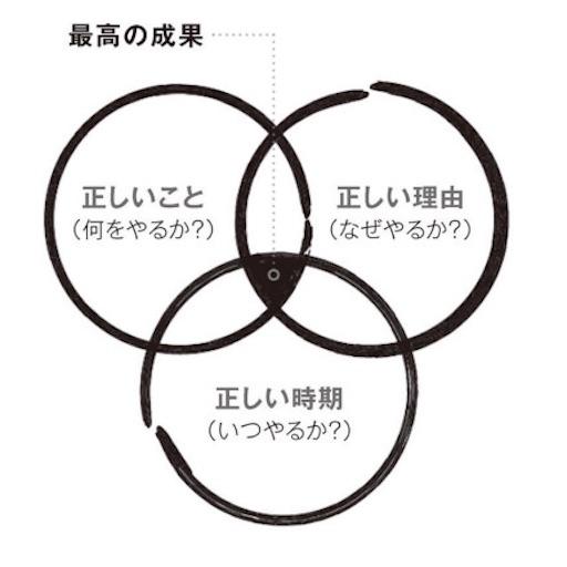 f:id:uenotakumi:20180130101142j:image