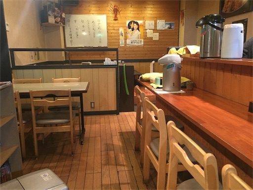 f:id:uenotakumi:20180205190112j:image