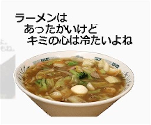 f:id:uenotakumi:20180207095209j:image