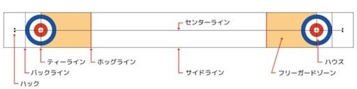 f:id:uenotakumi:20180220111752j:image