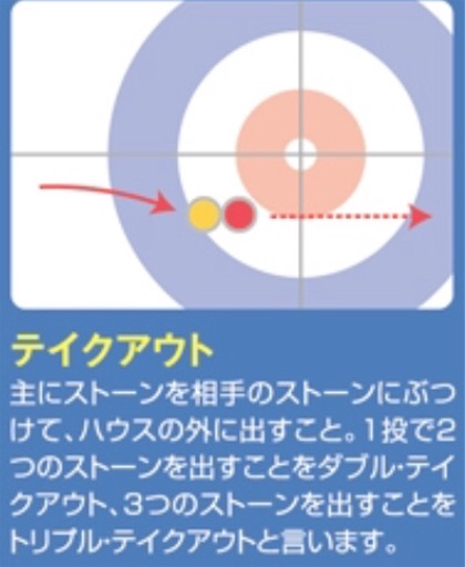 f:id:uenotakumi:20180220123619j:image