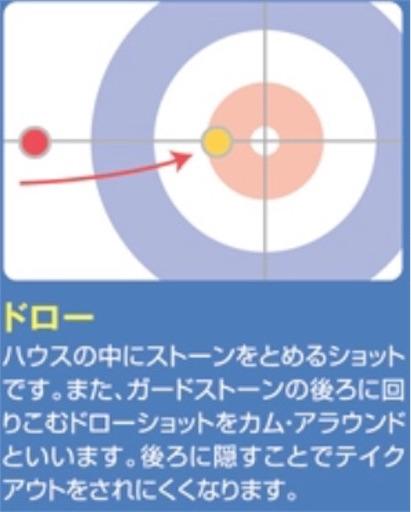 f:id:uenotakumi:20180220123924j:image
