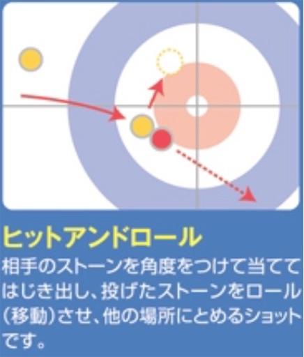 f:id:uenotakumi:20180220124119j:image