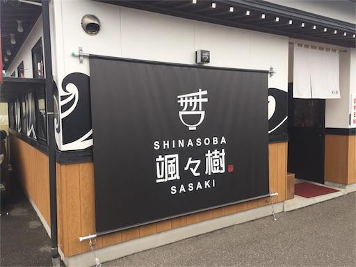 f:id:uenotakumi:20180228105042j:image