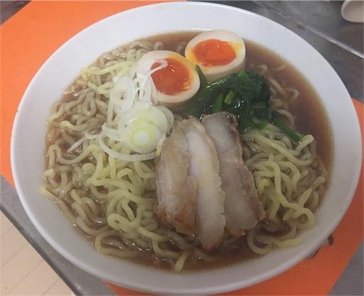 f:id:uenotakumi:20180228160134j:image