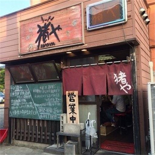 f:id:uenotakumi:20180303130709j:image