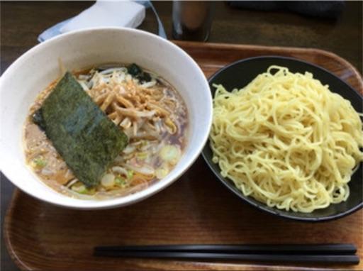 f:id:uenotakumi:20180304120526j:image