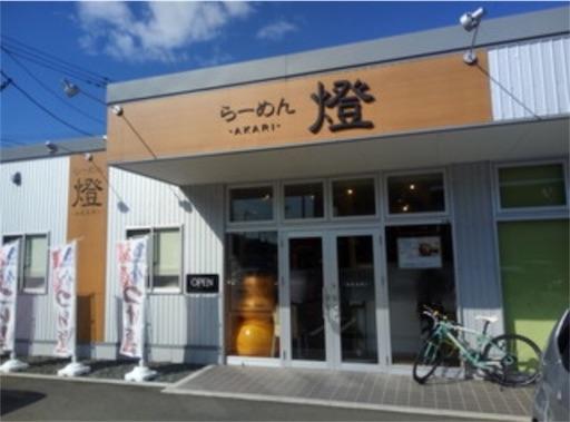 f:id:uenotakumi:20180304120817j:image