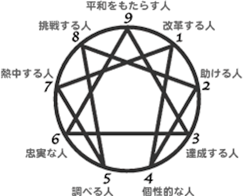 f:id:uenotakumi:20180313152916p:image