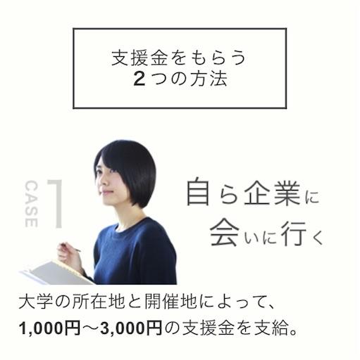 f:id:uenotakumi:20180328131221j:image
