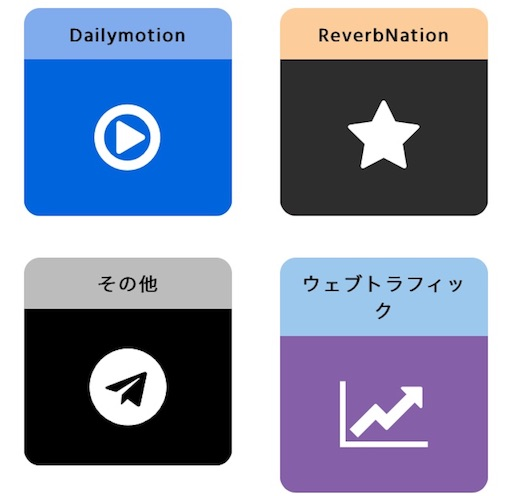 f:id:uenotakumi:20180405173904j:image