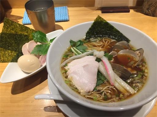 f:id:uenotakumi:20180517214815j:image