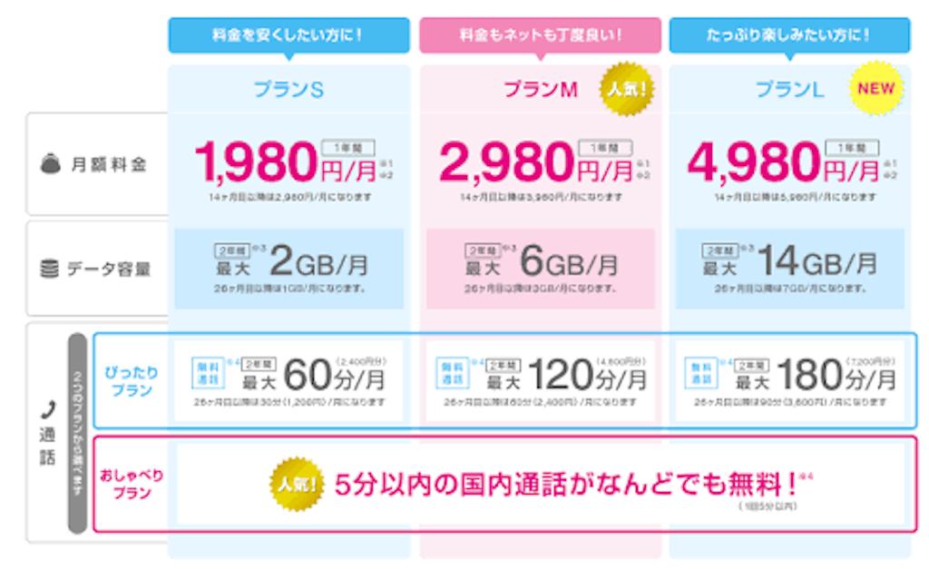 f:id:uenotakumi:20180610231637p:image