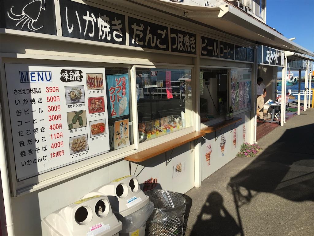 f:id:uenotakumi:20180828124036j:image