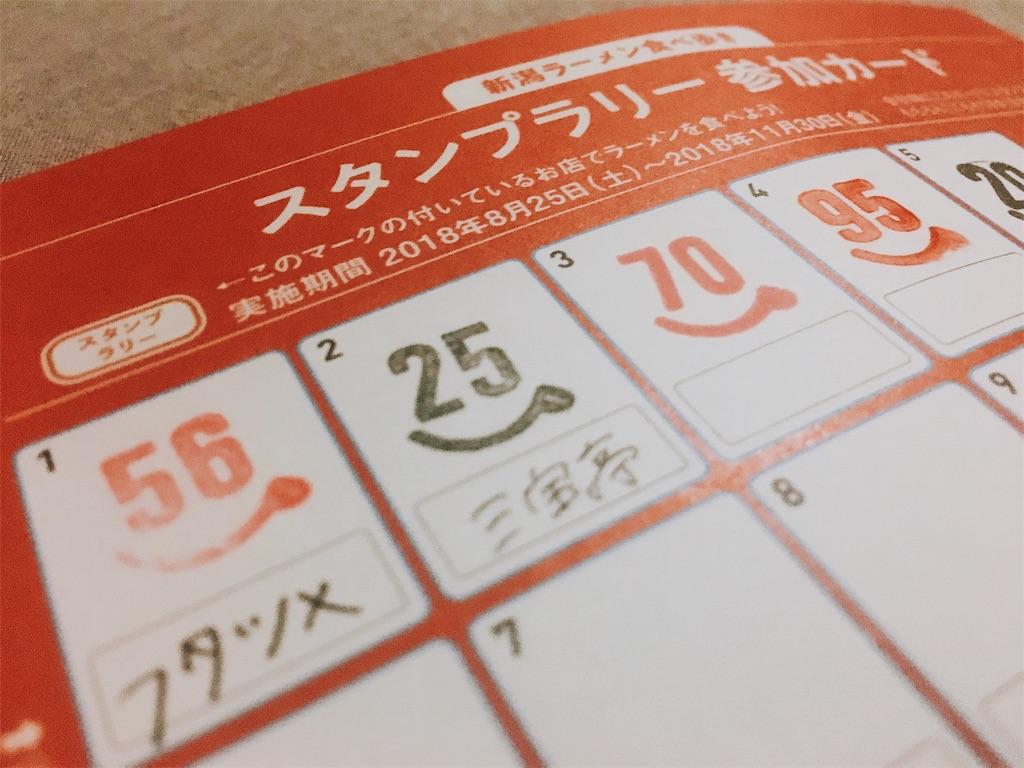 f:id:uenotakumi:20181006003934j:image