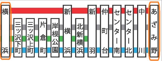 f:id:uenoyou111:20171119160358p:plain