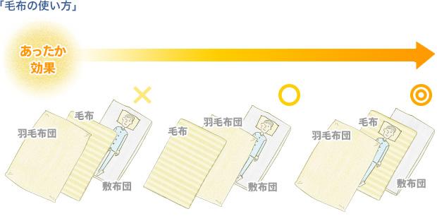 f:id:uenoyou111:20171224184025j:plain