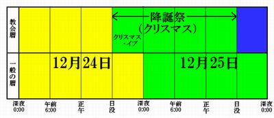 f:id:uenoyou111:20171225173449p:plain