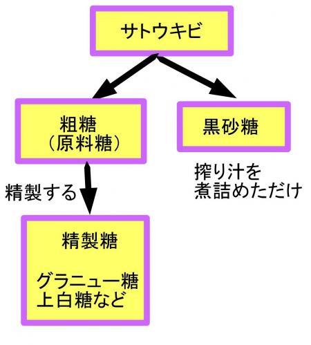 f:id:uenoyou111:20180121164837j:plain