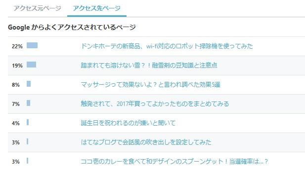 f:id:uenoyou111:20180201021600j:plain