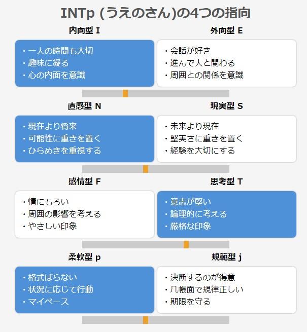 f:id:uenoyou111:20180216164611j:plain