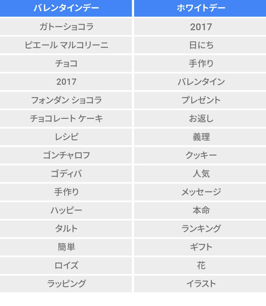 f:id:uenoyou111:20180315003244j:plain