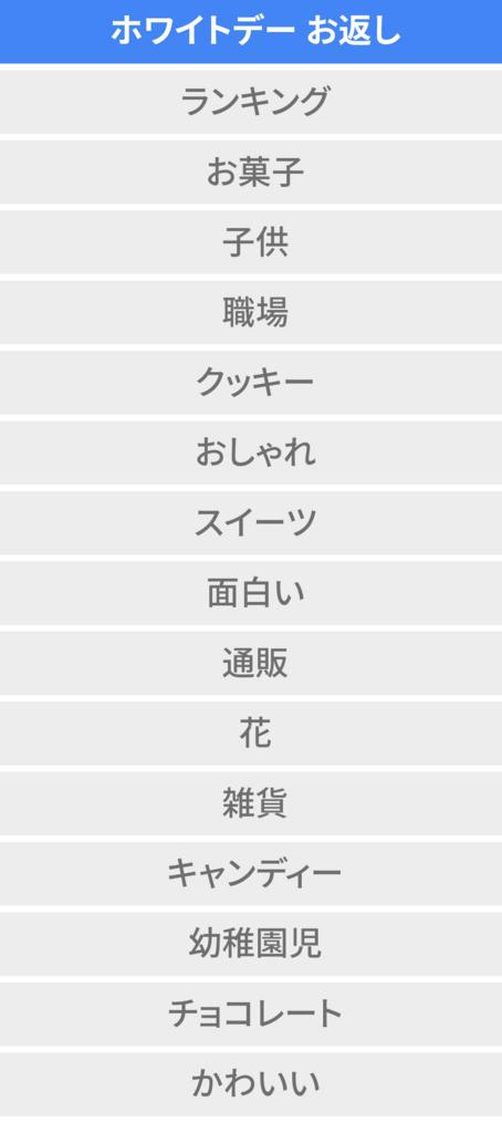 f:id:uenoyou111:20180315005129j:plain