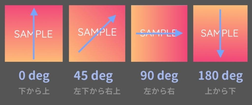 f:id:uenoyou111:20180330123239j:plain