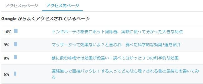f:id:uenoyou111:20180402014237j:plain