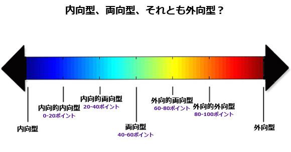 f:id:uenoyou111:20180417141028j:plain