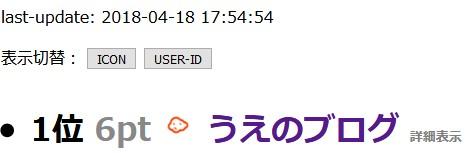 f:id:uenoyou111:20180418181814j:plain