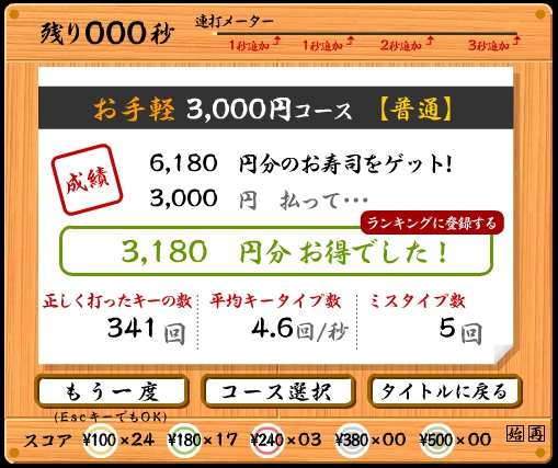 f:id:uenoyou111:20180420081146j:plain