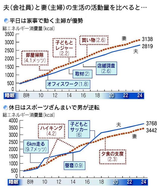 f:id:uenoyou111:20180613125830j:plain