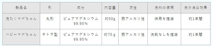 f:id:uenoyou111:20180626124623j:plain