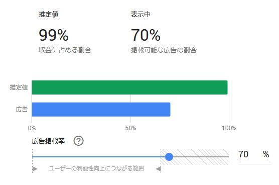 f:id:uenoyou111:20180721231515j:plain