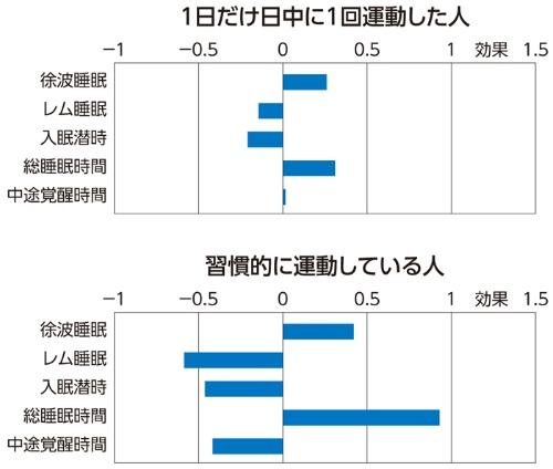 f:id:uenoyou111:20190117210154j:plain