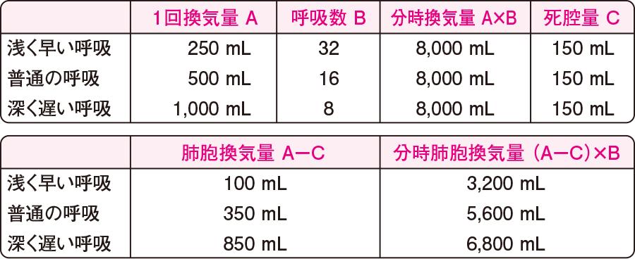 f:id:uenoyou111:20210622044113p:plain