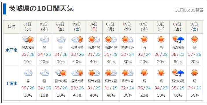 天気 土浦 茨城