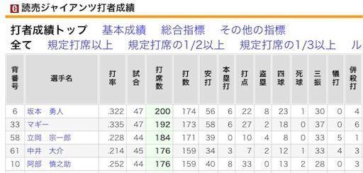 f:id:uesugi_rintaro:20170529184159j:plain