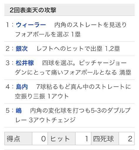 f:id:uesugi_rintaro:20170604174357j:plain