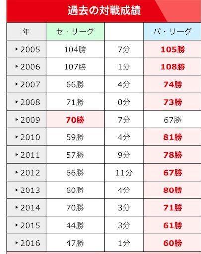 f:id:uesugi_rintaro:20170619205709j:plain