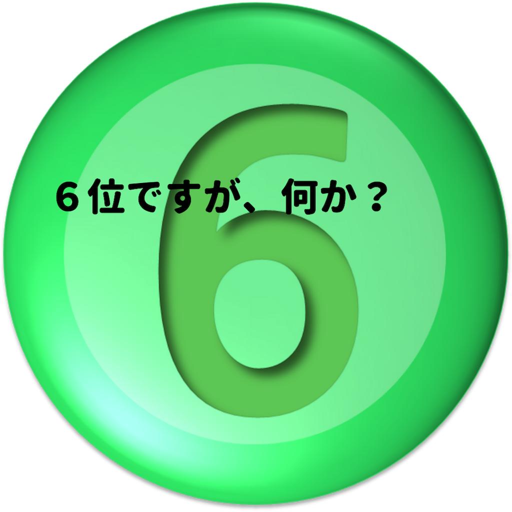 f:id:uesugi_rintaro:20181120062614p:plain