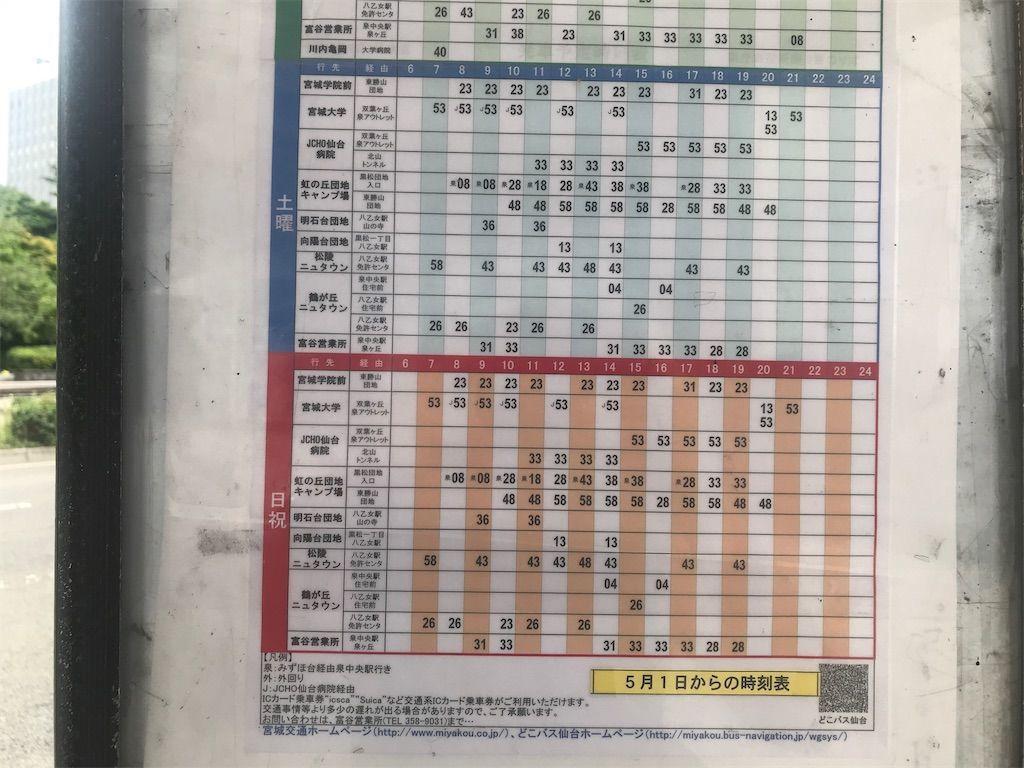 f:id:uesugi_rintaro:20210730060457j:plain