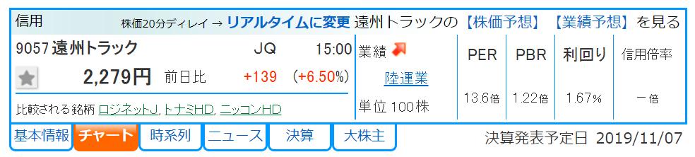 f:id:uesugijoh:20191020150223p:plain