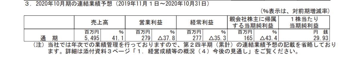 f:id:uesugijoh:20191214162357p:plain